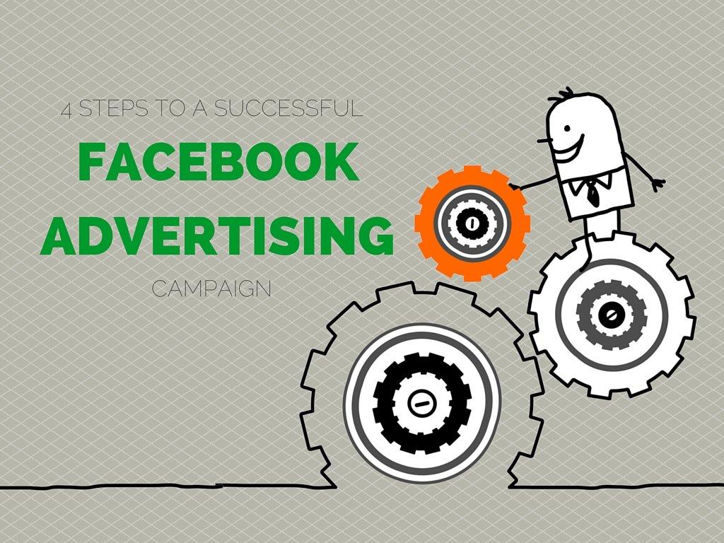 4 Stepsto aSuccessfulFacebook AdvertisingCampaign (1)