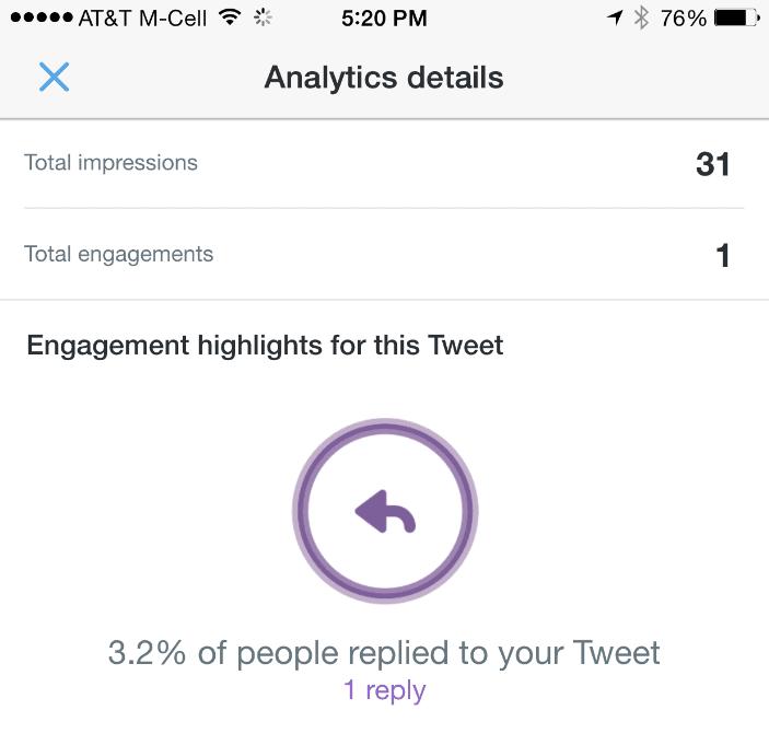 Twitter mobile analytics