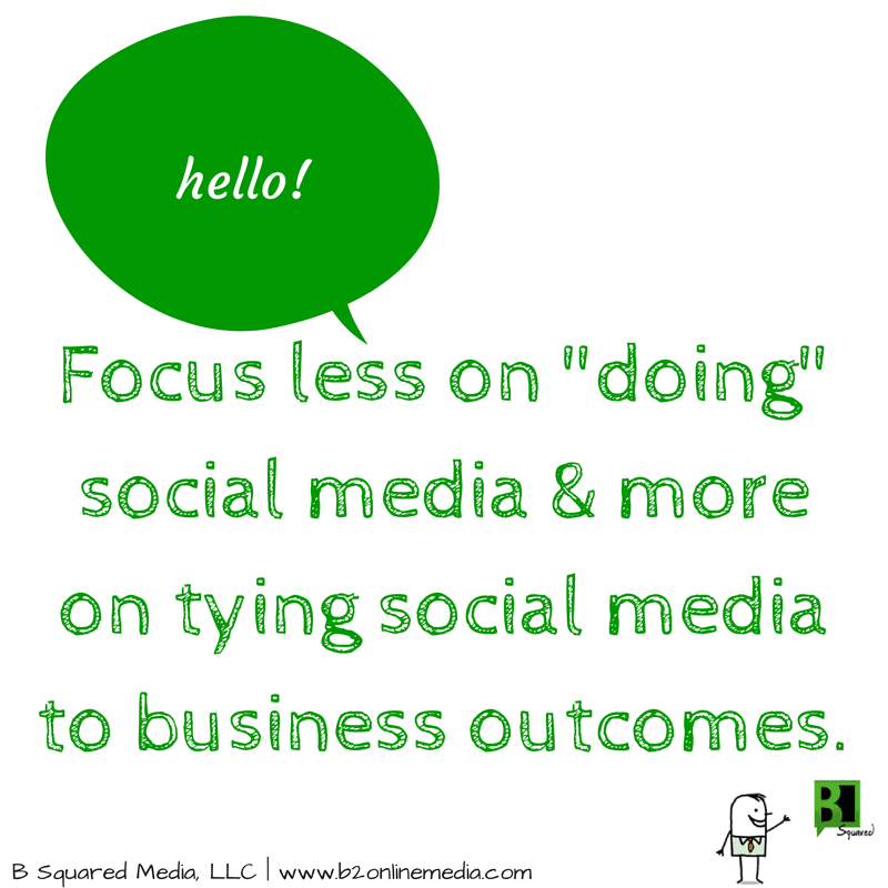 smm biz outcomes