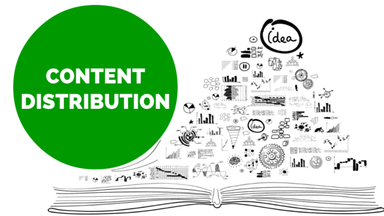 what-is-content-distribution