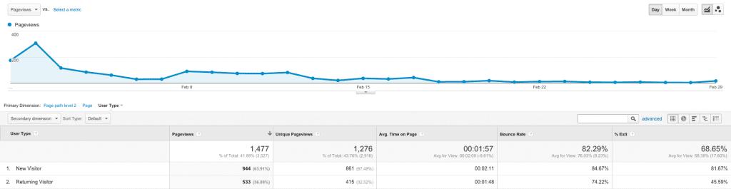 blog-alpha-audience