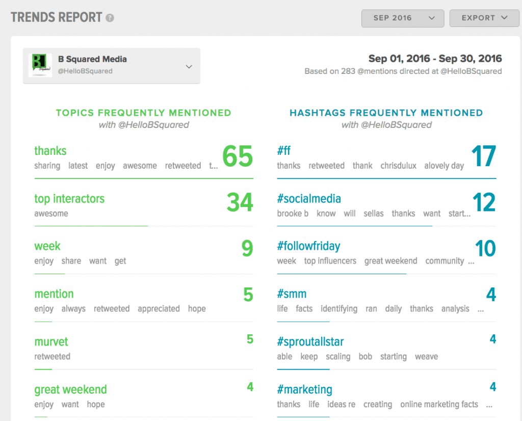 sprout-social-twitter-trends-report