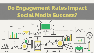 engagement-rates-smm