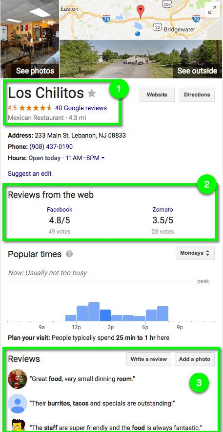 los-chilitos-google-business-reviews