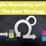 agile-marketing-strategy