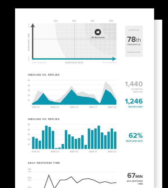 engagement-report-pdf