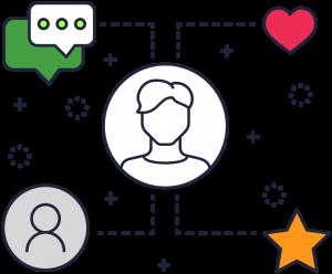 B Squared Media - Social Media Management