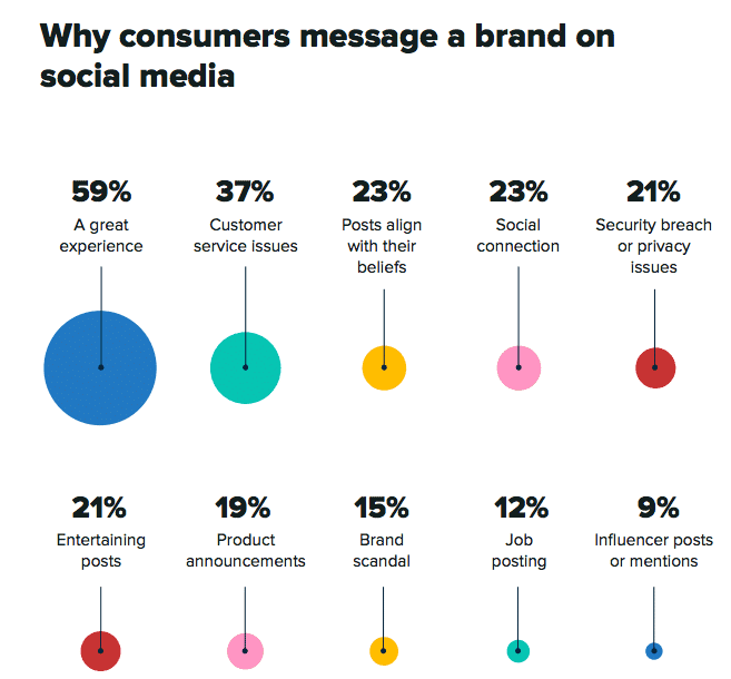 sprout-social-index-2020-brand-messaging