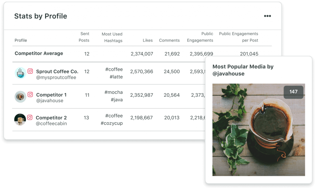 competitor-report-sprout-social