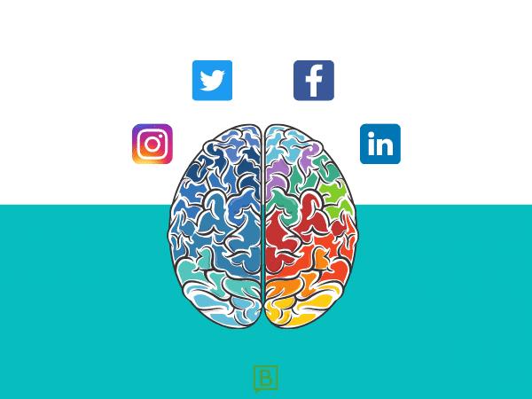 social-intelligence-learning-customers-through-social-media